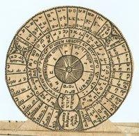 The origin of the moon calendar