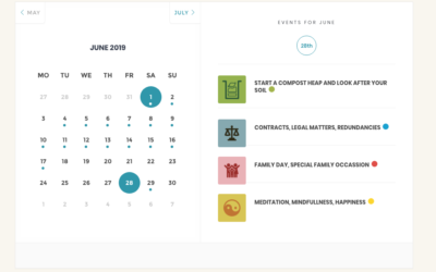 Overview of the LWTM lifestyle calendar symbols